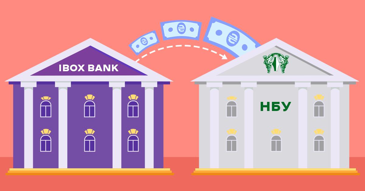 ibox-bank-pogasyv-bilshe-40-mln.html